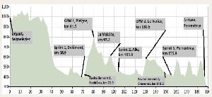 Tour de Jura: Radovan Doležel 19. místo a Martin Hunal 23. místo